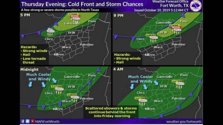 Severe thunderstorm warning extended for Tarrant County as cold blast arrives
